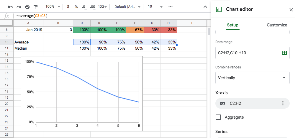 how to build a cohort analysis in Google Sheets example 6.