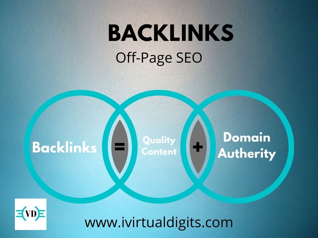 Backlinks off page SEO
