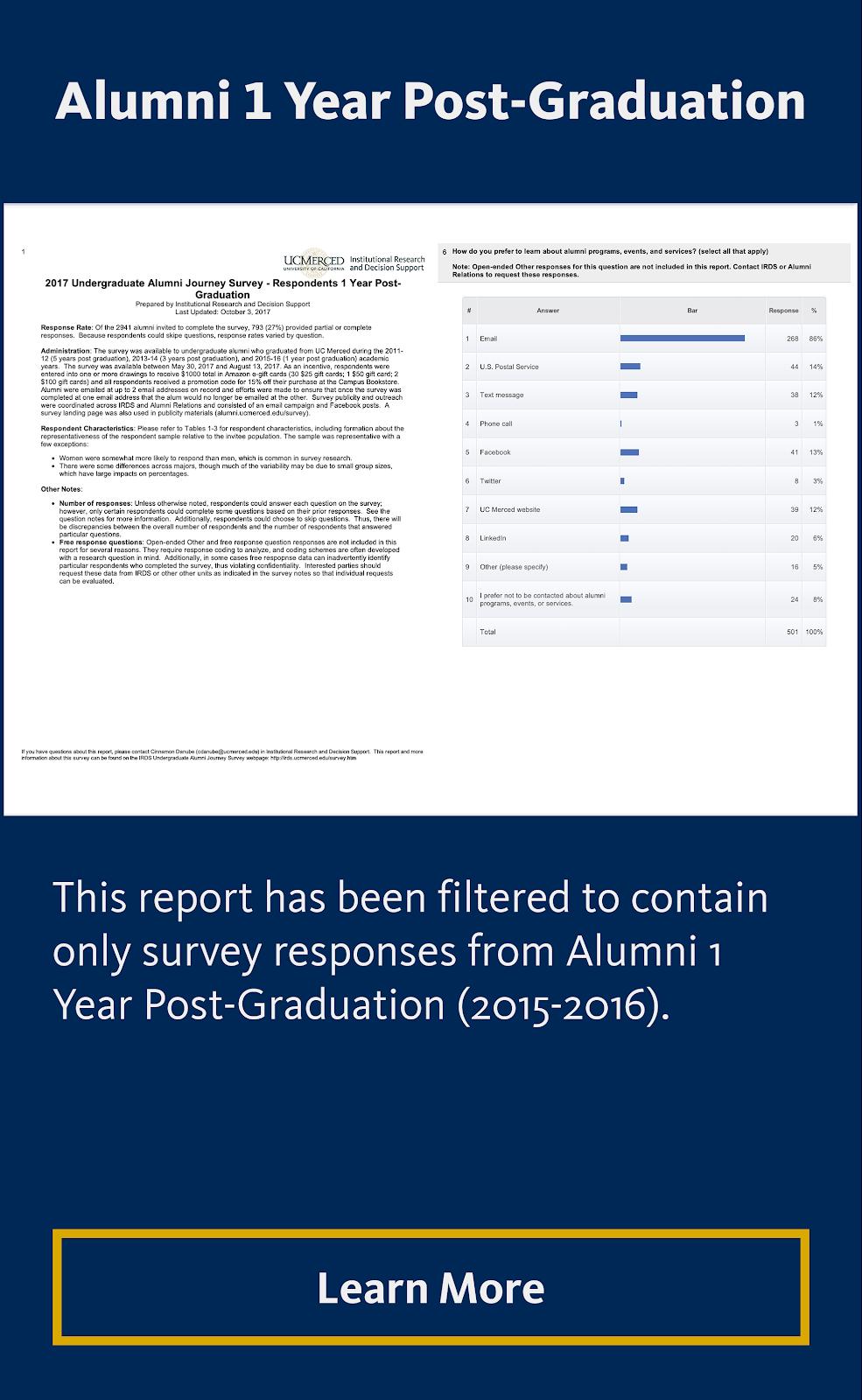 2017 Alumni 1 Year Post-Graduation