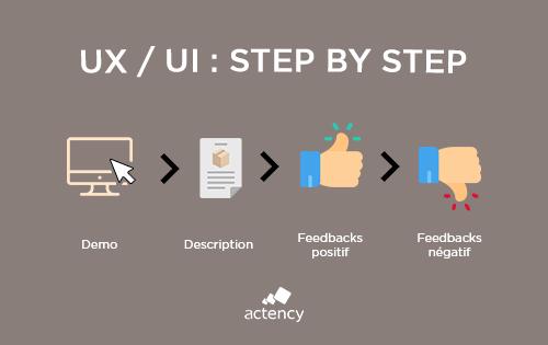 UX_UI_step_by_step