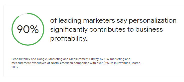 email marketing personalization stat