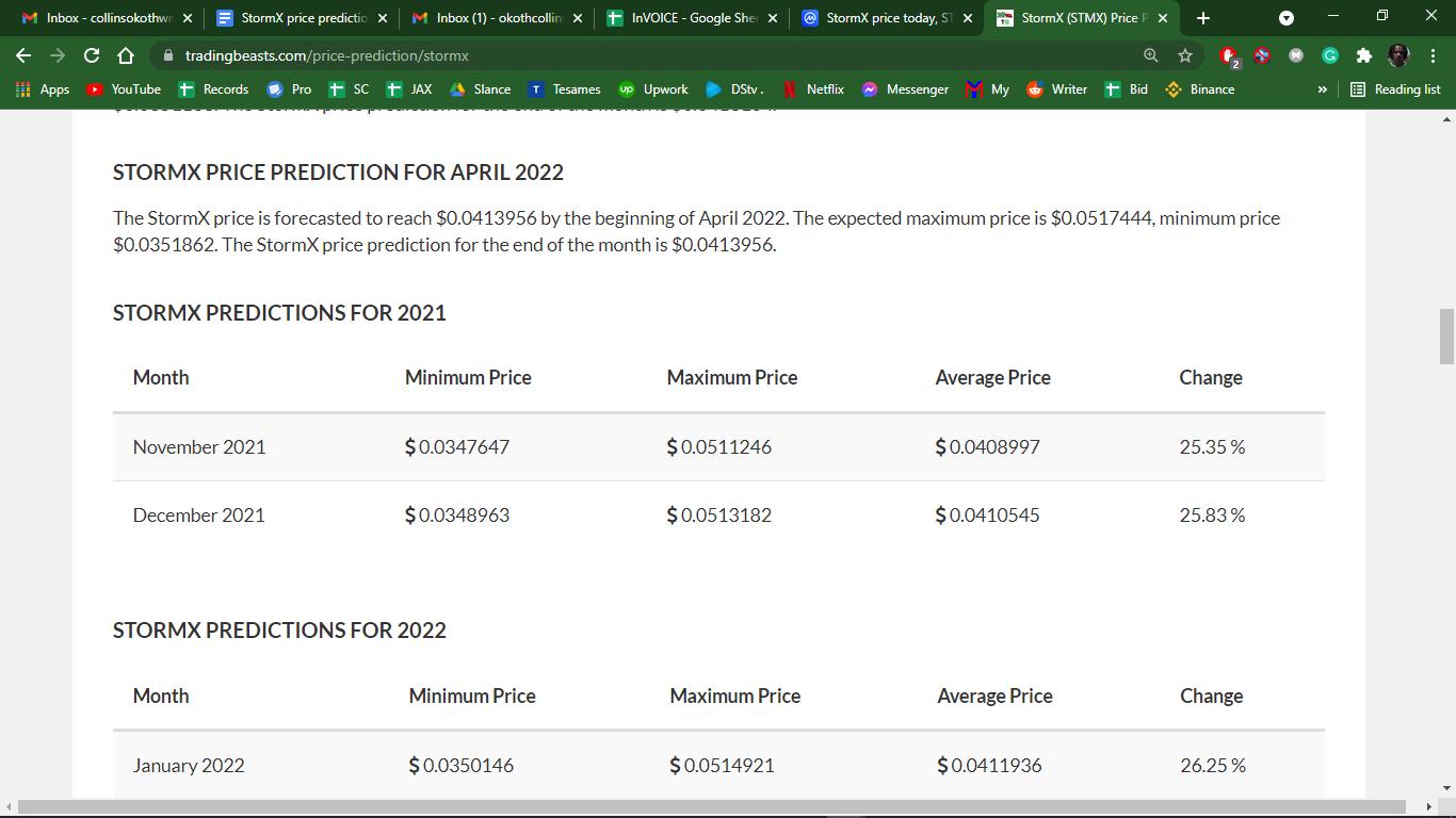 StormX Price Prediction 2021-2030 4