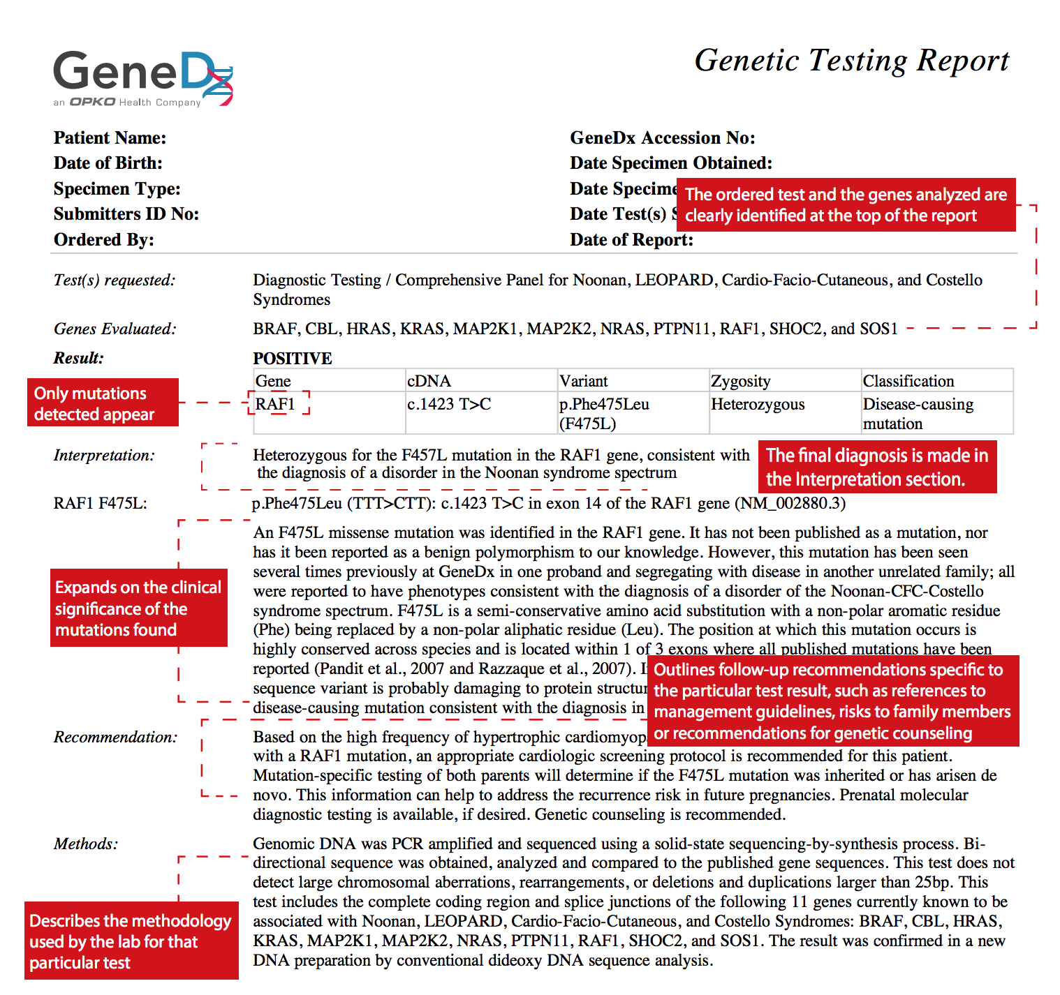 Annotated testing report from Northwell Health