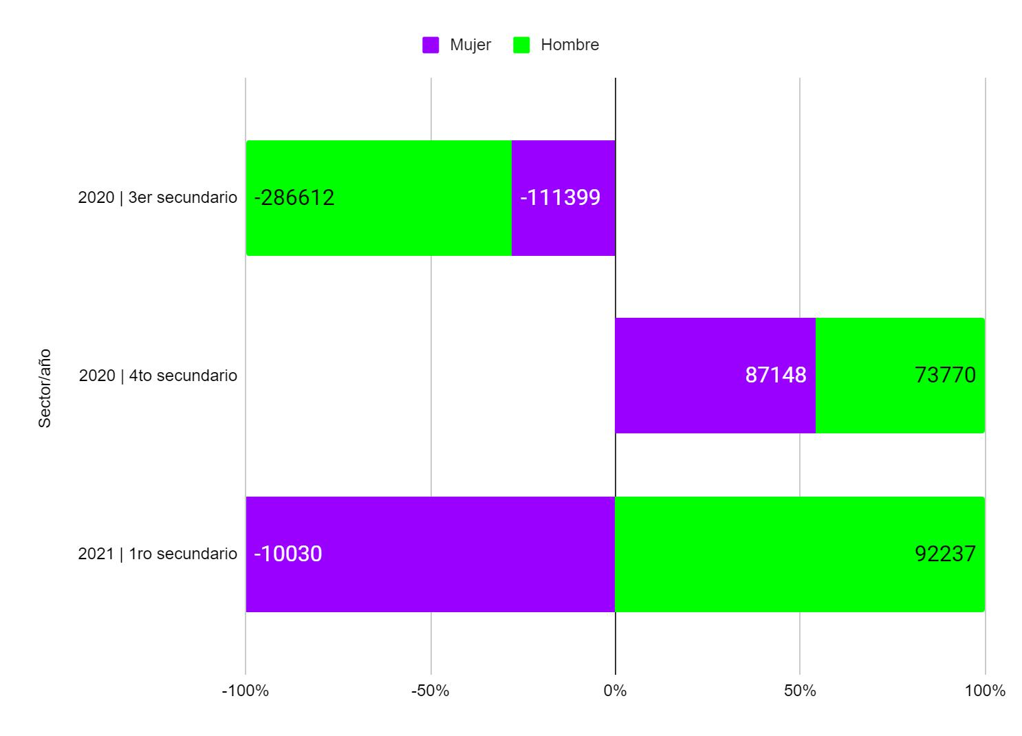 Mujeres desempleadas, consecuencias diferenciadas de la COVID-19