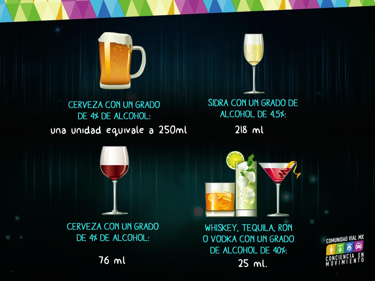 grados_alcoholpng