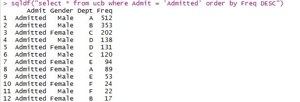 SQL in R 33