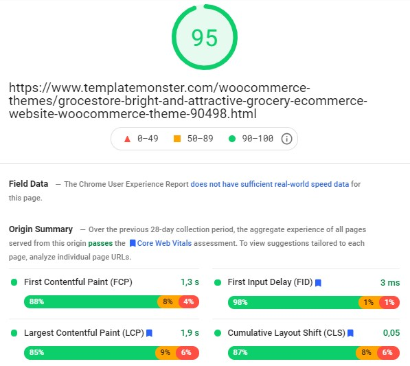 Fastest WooCommerce themes - GroceStore speed result