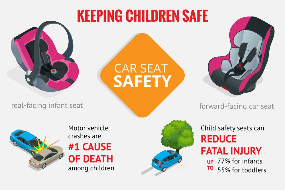 https://www.womentd.com/wp-content/uploads/2019/03/Benefits-of-getting-a-infant-car-seat.jpg
