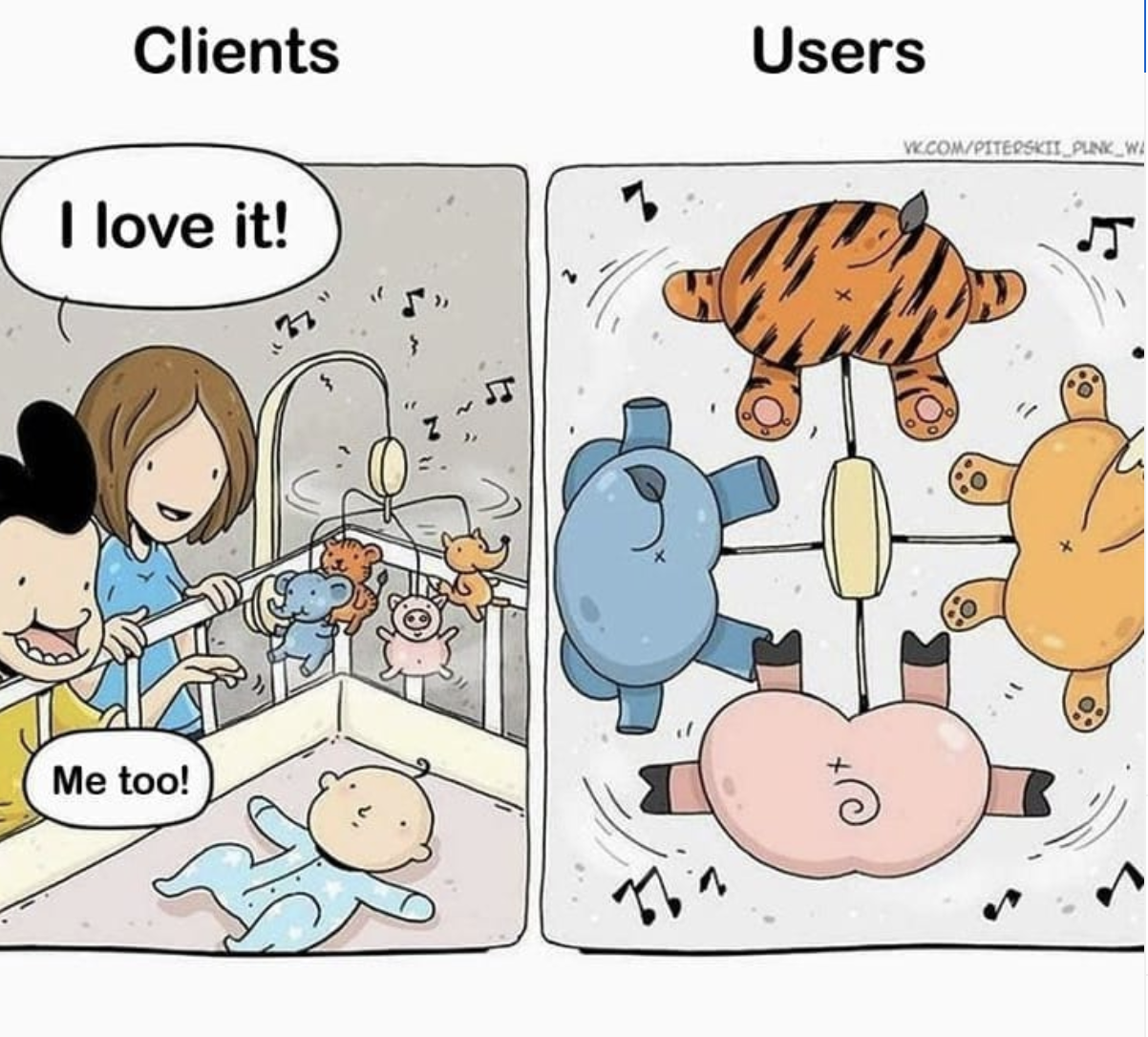 user experience - cost of website