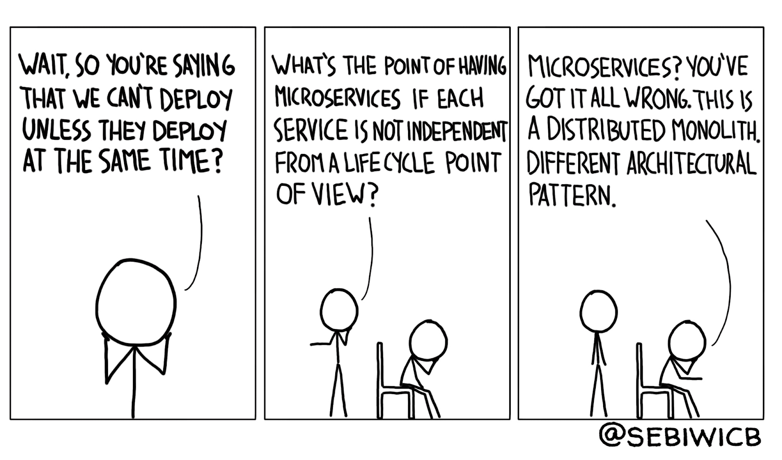 Microservices Comic