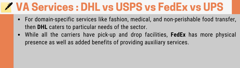 Comparison of Value Added Services offered by DHL, USPS, FedEx & UPS