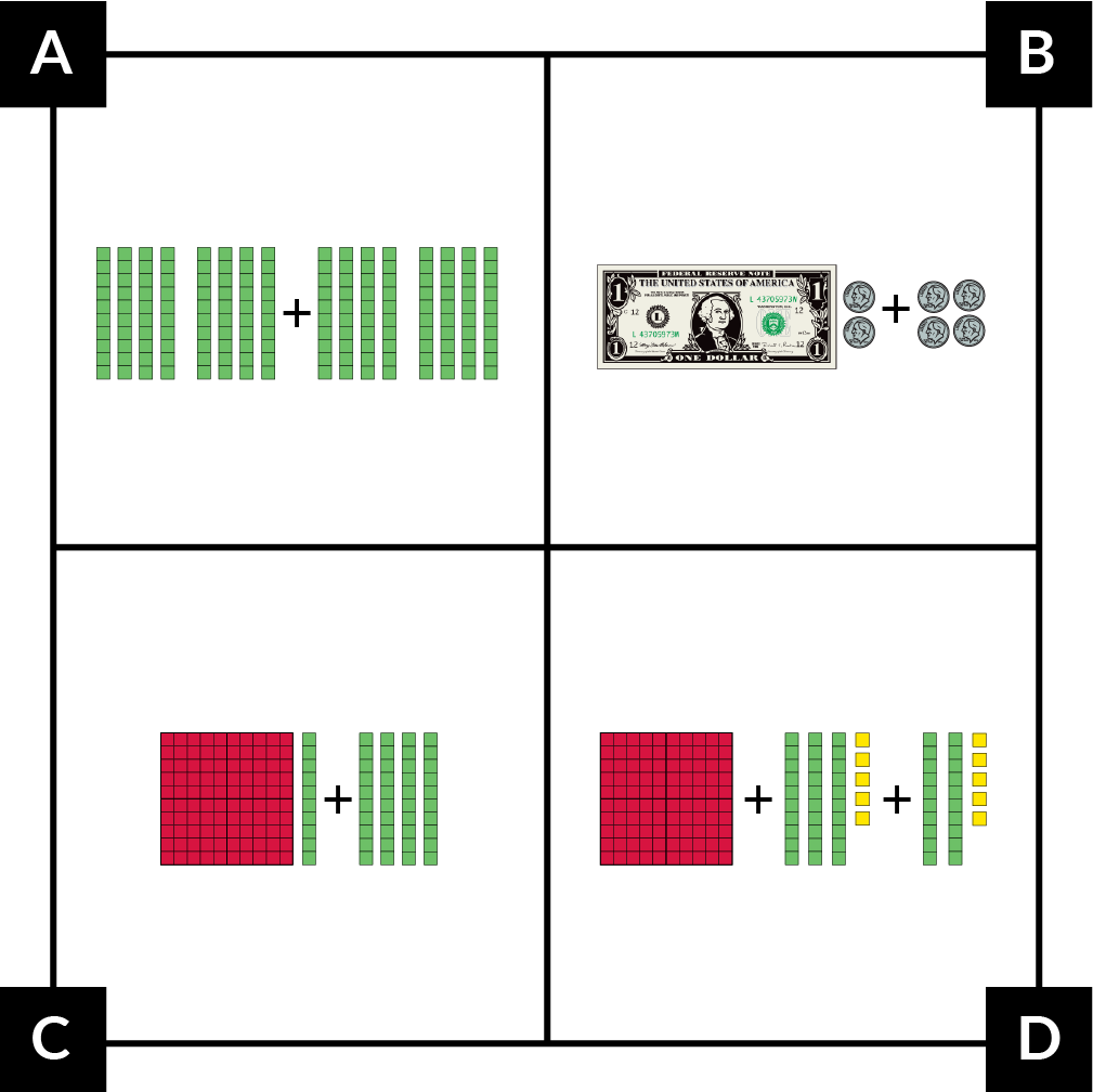 A: In number pieces: Two groups of 4 10-strips + 2 groups of 4 10-strips. B: A $1 bill and 2 dimes + 4 dimes. C: In number pieces: 1 mat and 1 strip + 4 strips. D: In number pieces: 1 mat + 3 strips and 5 units + 2 strips and 5 units.