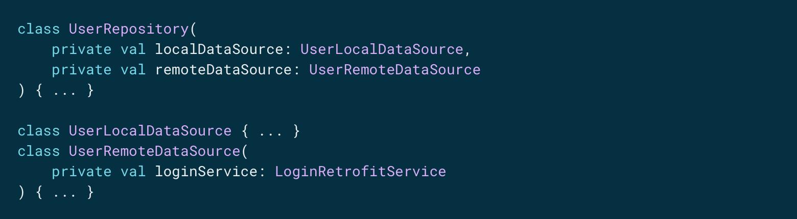 API client retrofit