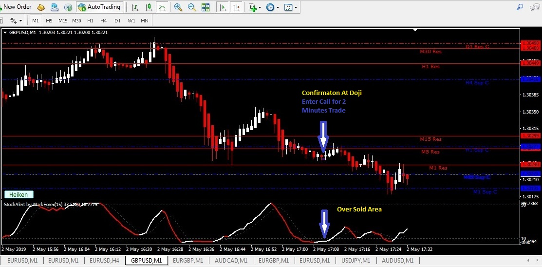 Binary options system win 99