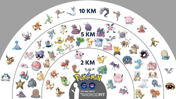 Pokemon GO читы