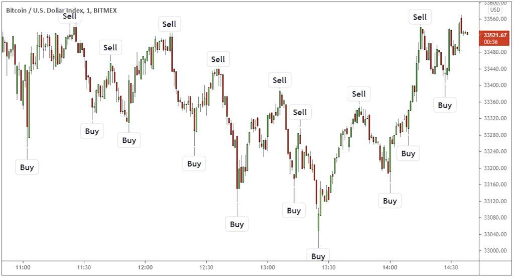 hft crypto trading
