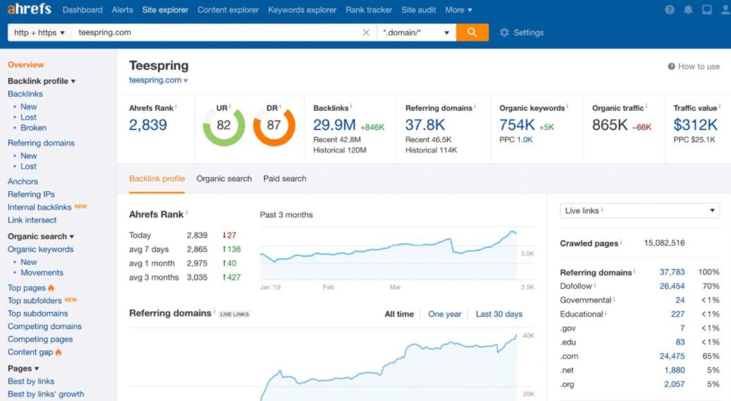 Hướng dẫn cách check backlink for website với Ahref