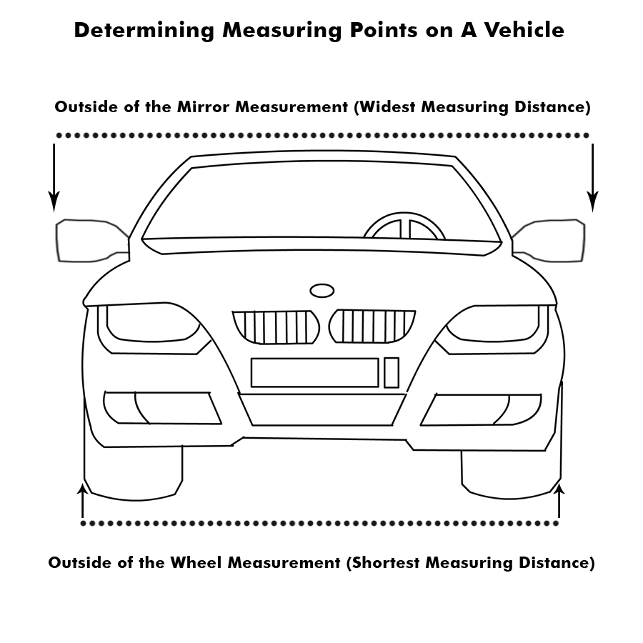 Measuring Points on a Vehicle