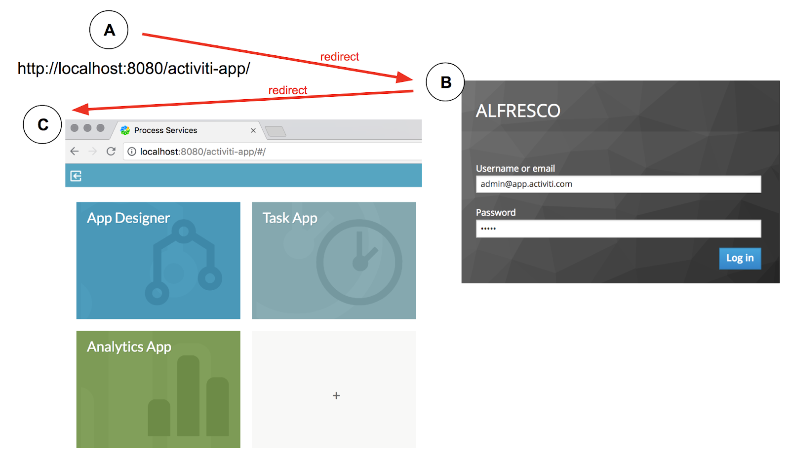Alfresco Process Services 1 9 Available Now! | Alfresco Community
