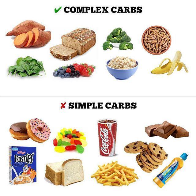 complex versus simple carbs
