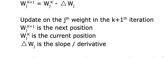 update rule | Gradient descent algorithm