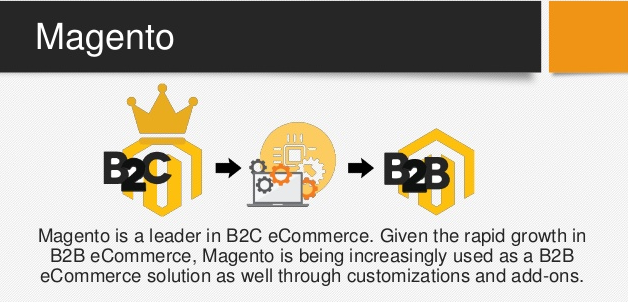Magento fits in the B2B model because of multiple reasons