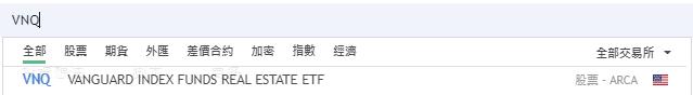 REITs ETF股價即時走勢查詢