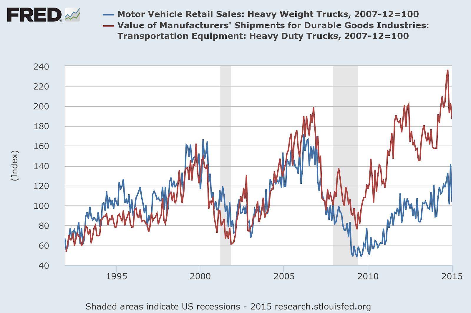 Trucks Units vs Value.png