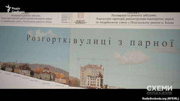 Проект реставрації Андріївського узвозу