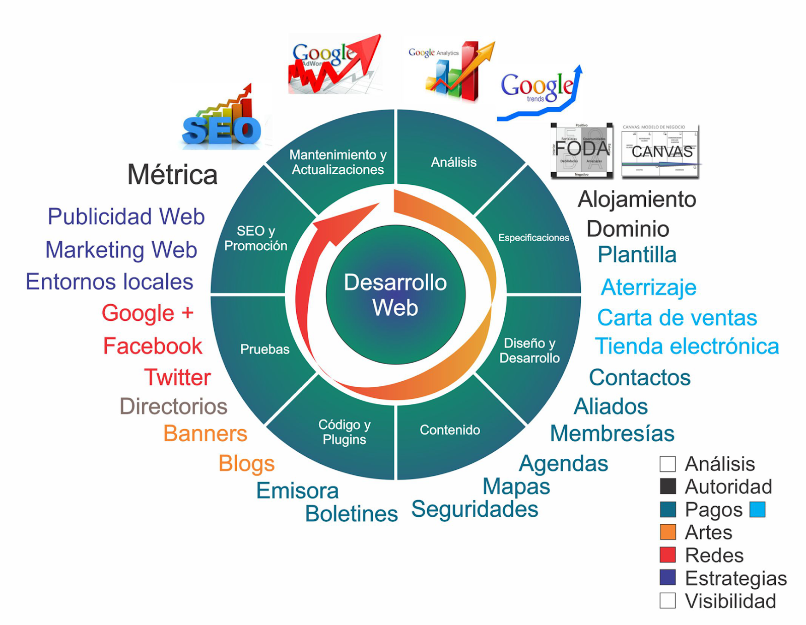 Proyecto web definitivo.png