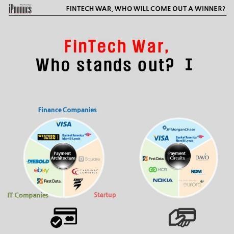 Fintech và cuộc chiến ngân hàng