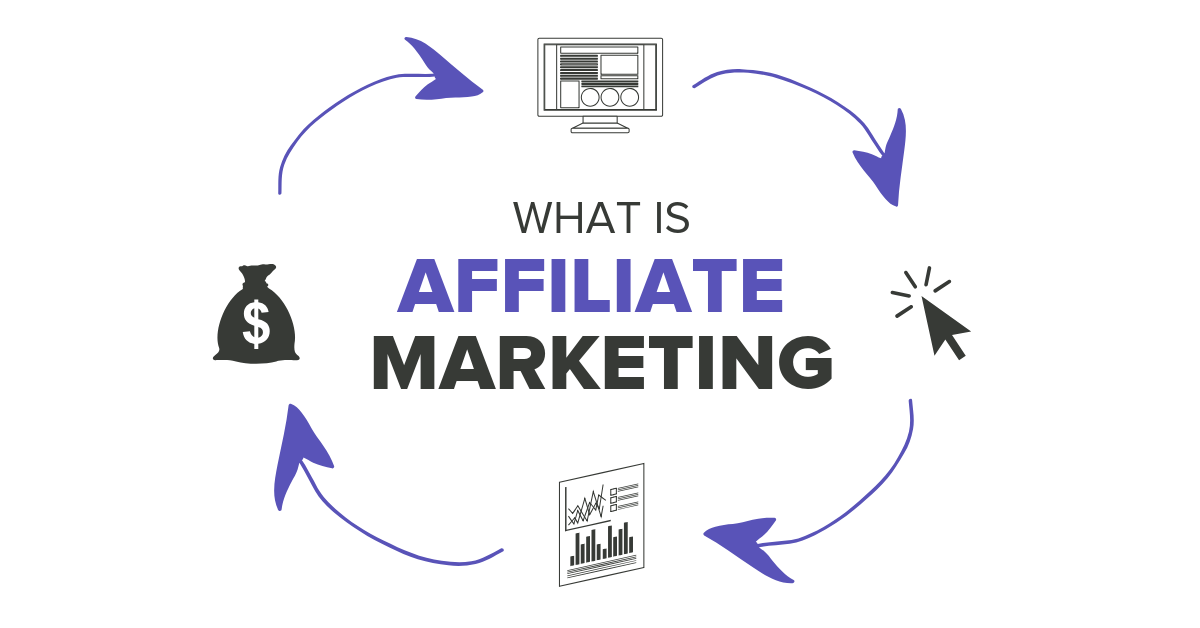 Kiếm lợi nhuận bằng Affiliate Marketing, dễ hay khó?