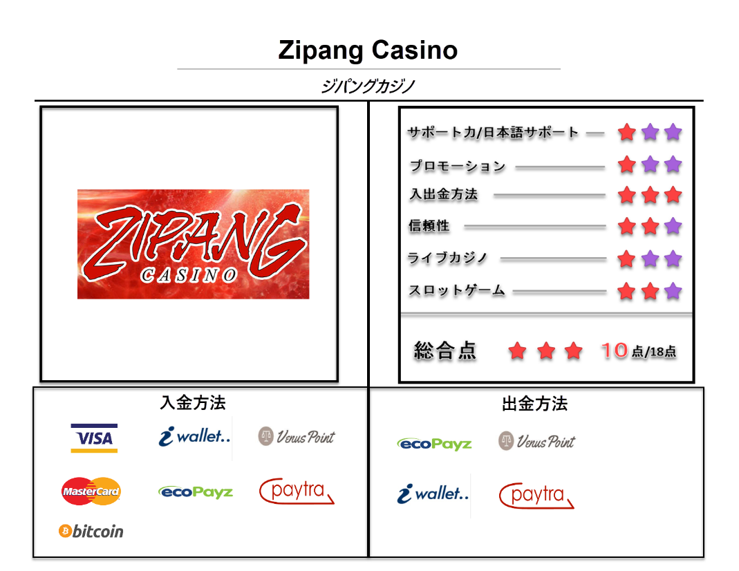 zipang casino review