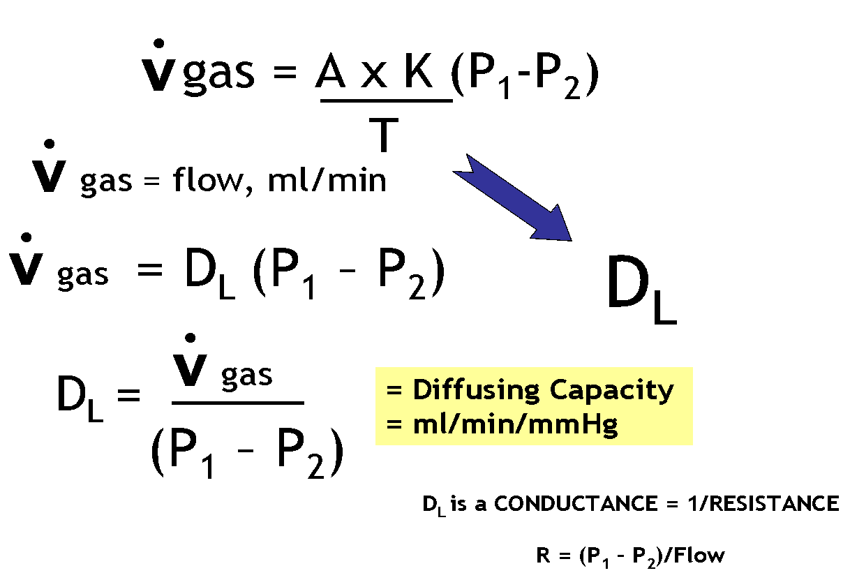 Passive Diffusion Proceeds At A Rate Proportional To The Driving Force (p1  €� P2), Surface Area (a), And Solubility Of The Diffusing Gas (k) And  Inversely