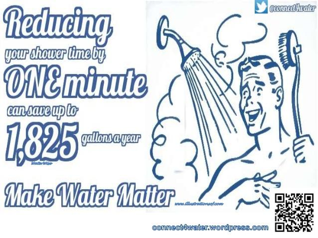 Water conservation for shower.