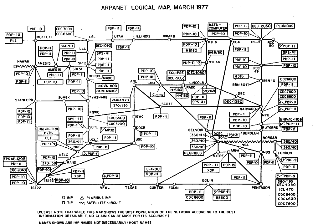 Arpanet_logical_map,_march_1977.png