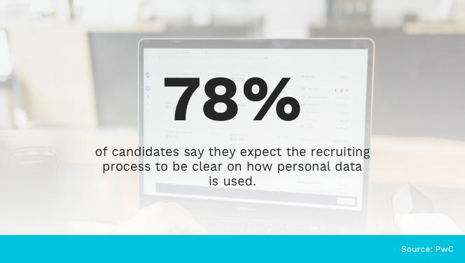 Data Privacy in Recruitment