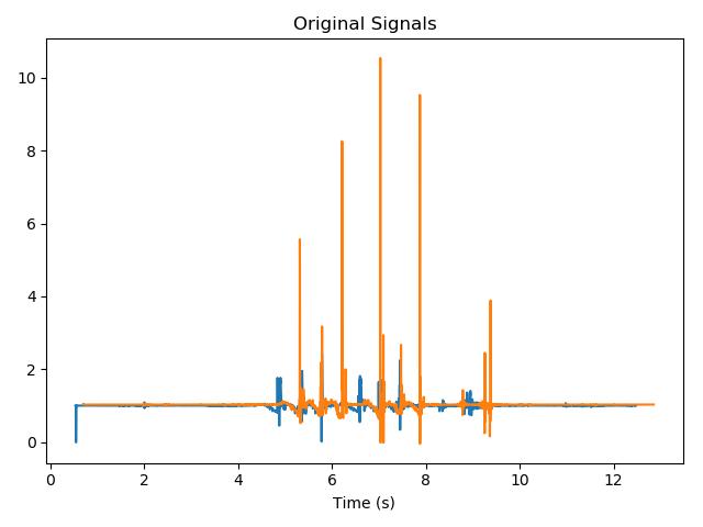 original signals