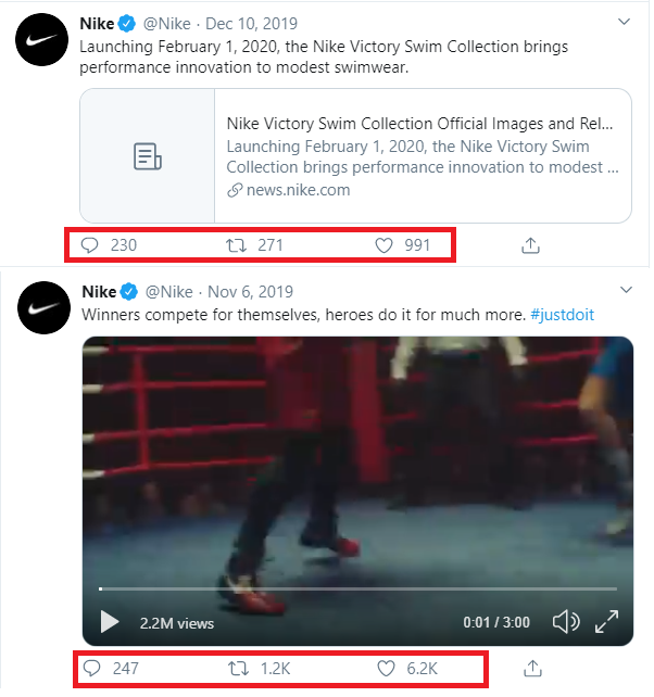 Nike's videos on Twitter get six times more retweets than other posts