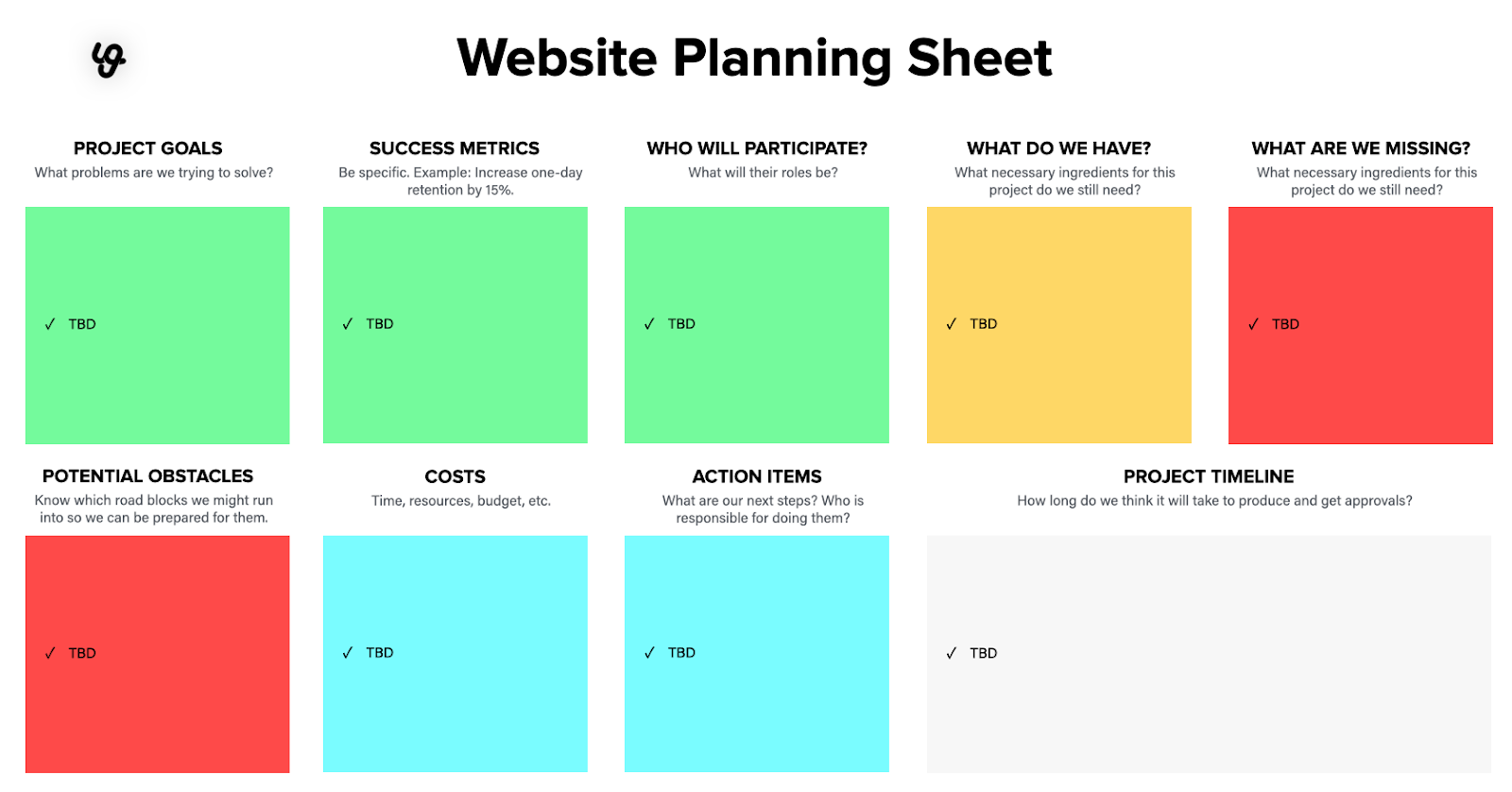 how to create a project plan for a website