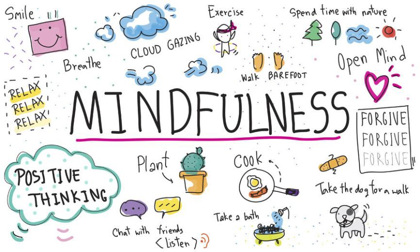 What is Mindful Meditation? (A complete guide)