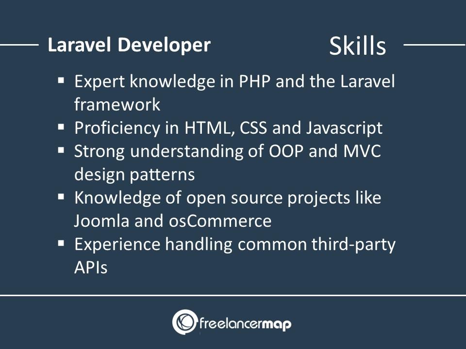 Skills of a Laravel Developer