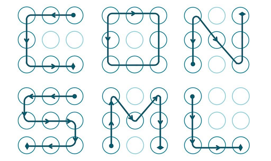 Ejemplos de patrones de bloqueo