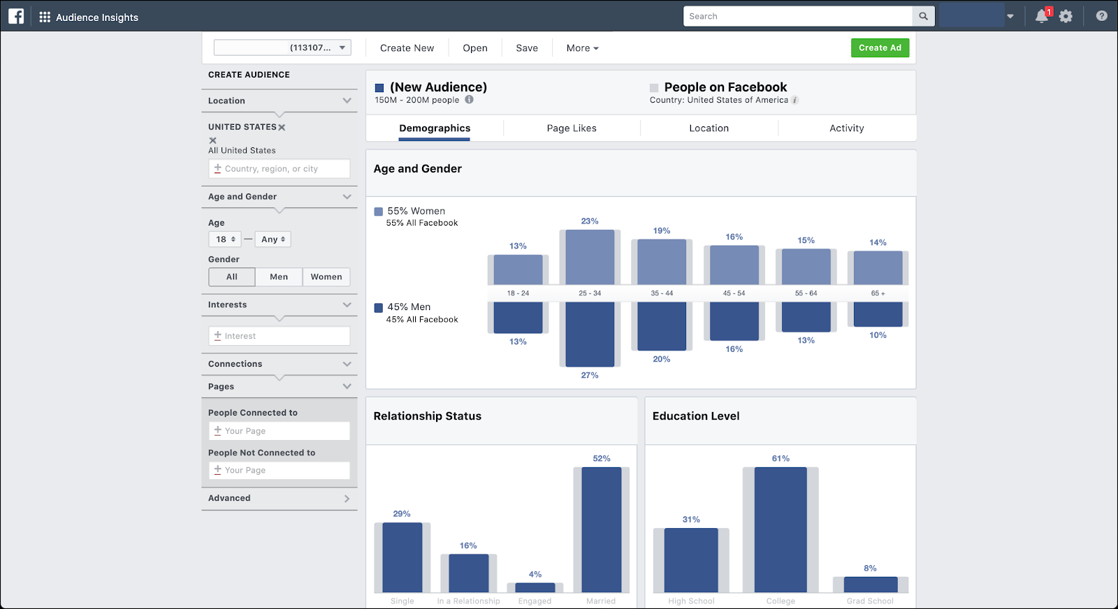 Facebook Insights Audience Tools