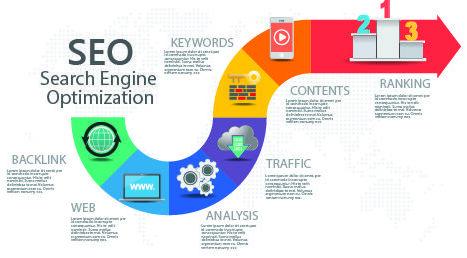 SEO, Rank High, Search engine optimization