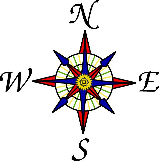 Компас, Карта, Направление