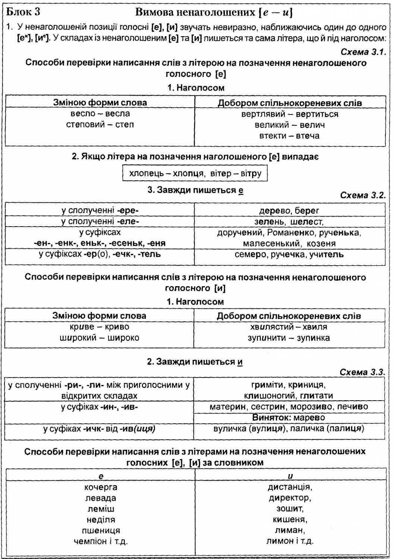 http://filologukraine.ucoz.ua/_pu/2/20738758.jpg
