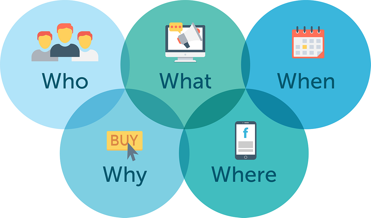 Five W's of event marketing