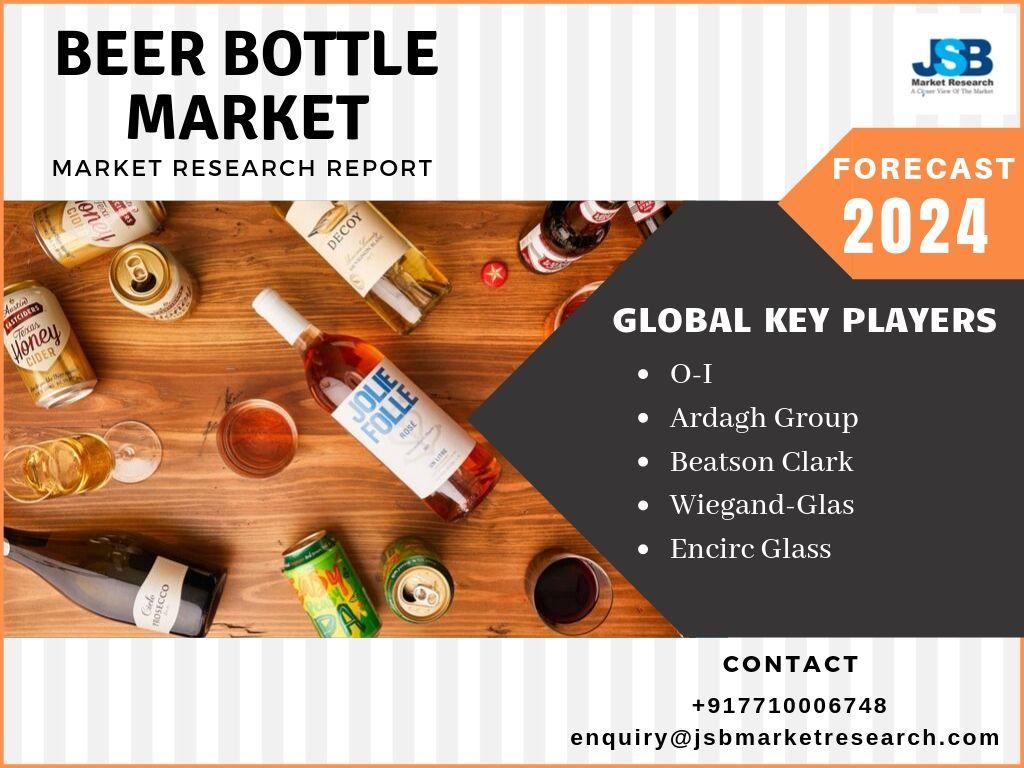 Beer Bottle Market Research Report