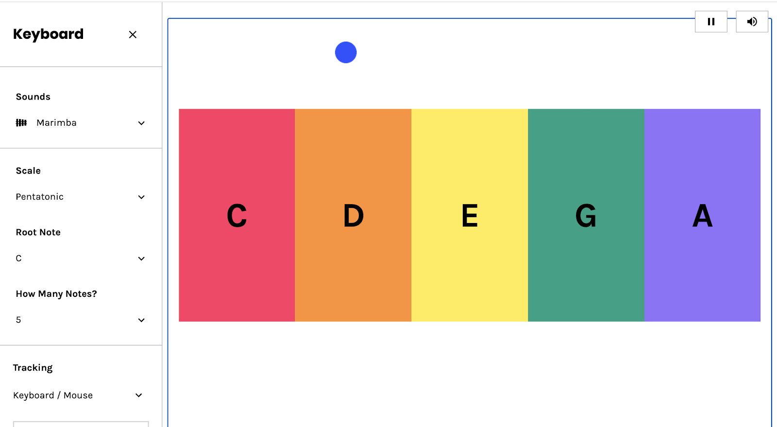 Google Creatibility Keyboard